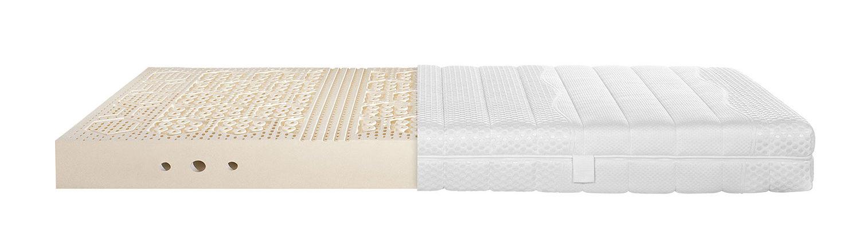 belama ihr fachh ndler f r betten lattenroste matratzen in berlin. Black Bedroom Furniture Sets. Home Design Ideas